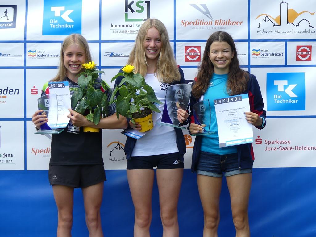 Katharina Möller (links) beendet den Wettkampf in Jena auf Platz 2.